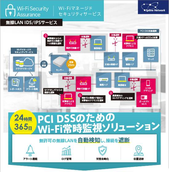 Wi-Fi セキュリティアシュアランスサービス イメージ